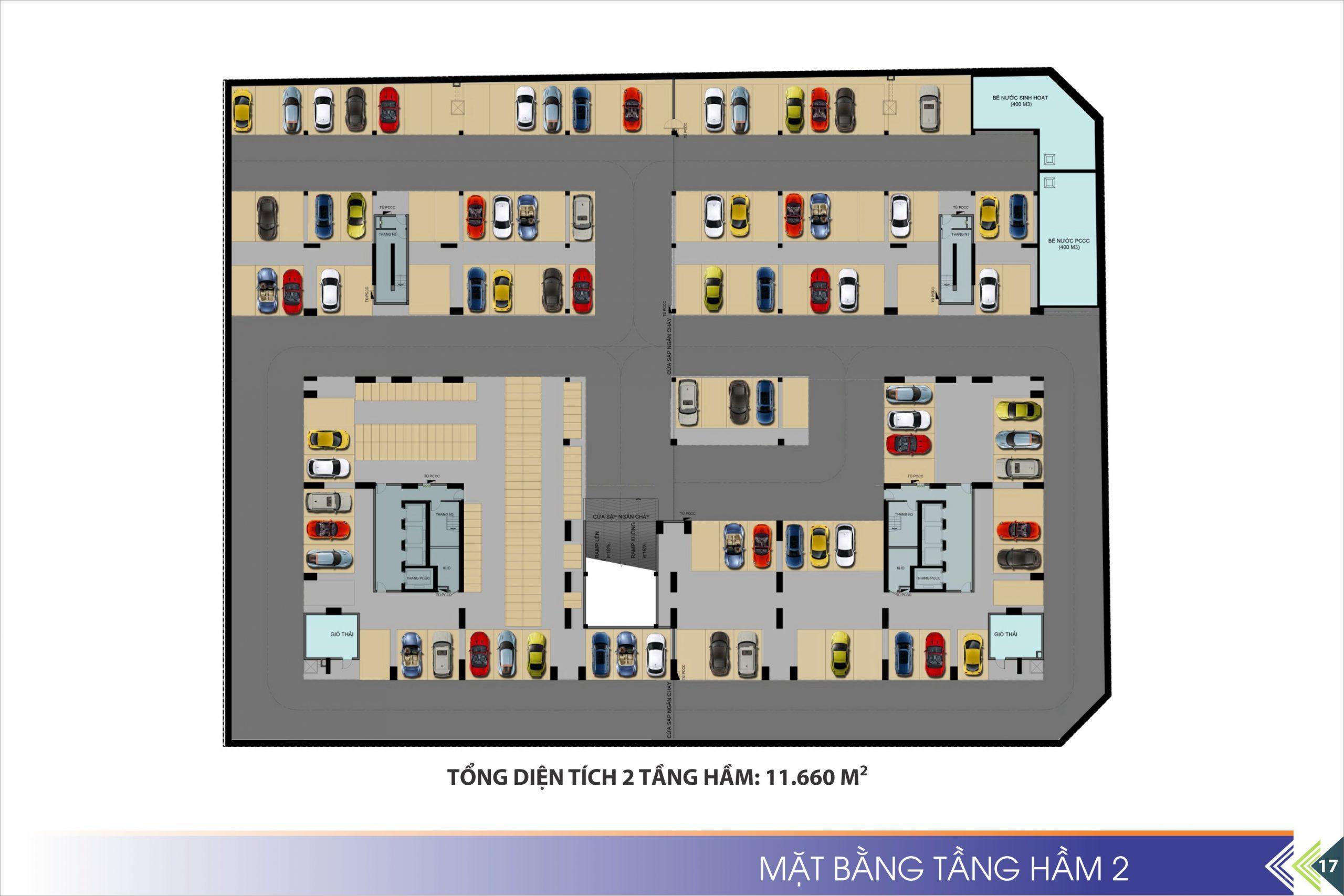 2 tầng hầm đỗ xe của phú tài residence