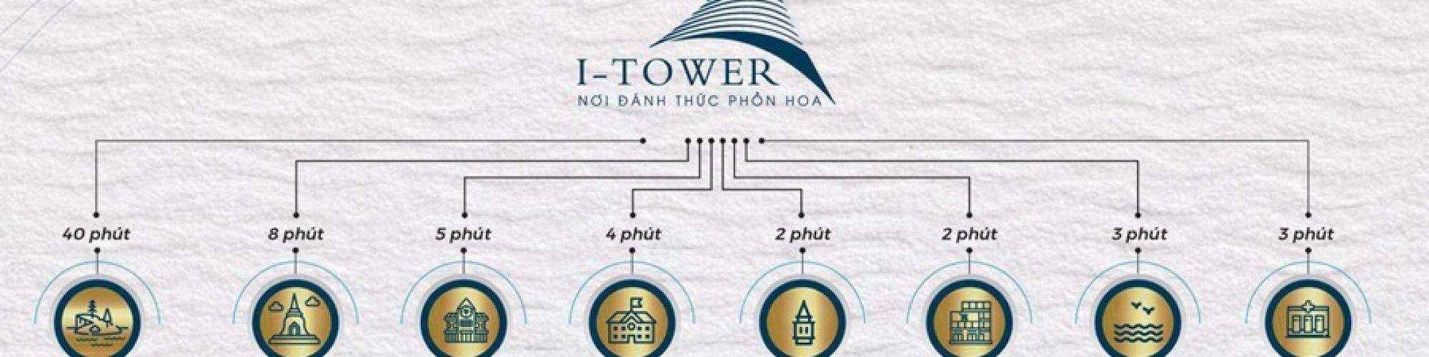 Chung cư i tower Quy Nhơn